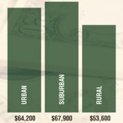 Dollars and Sense: Our 2009 Salary Survey of the Managed Recreation, Sports & Fitness Industry