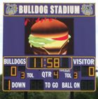 Scoreboard Watching: Trends in Scoreboards & Video Displays