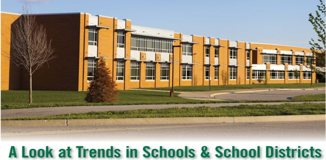 Schools & School Districts: A Look at Trends in Schools & School Districts